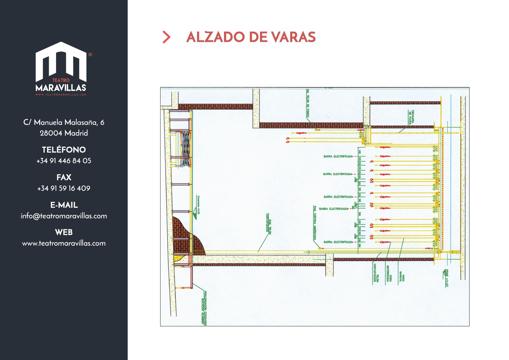 Ficha Técnica del Teatro Maravillas